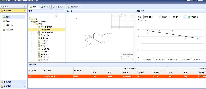 石化企业管道测厚数据管理
