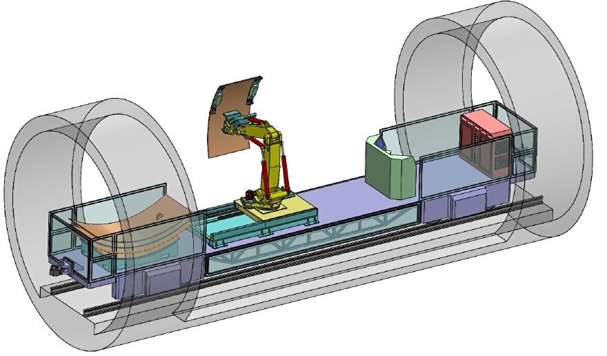 方案、3D、2D、动画、仿真、分析、PLC编程等