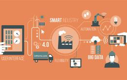 工业物联网平台都有哪些价值?
