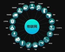 物联网平台的功能分类是什么?