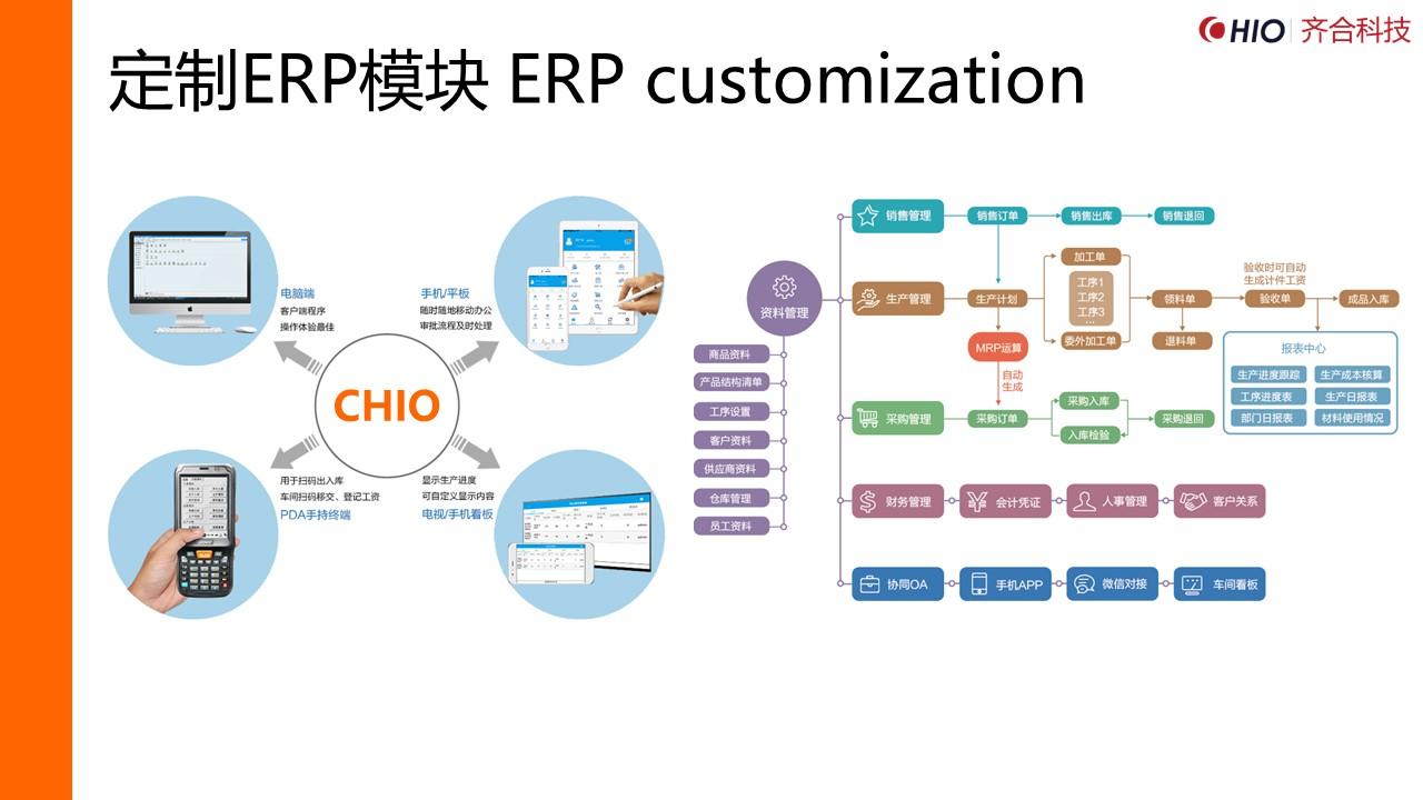 定制ERP模块 ERP customization