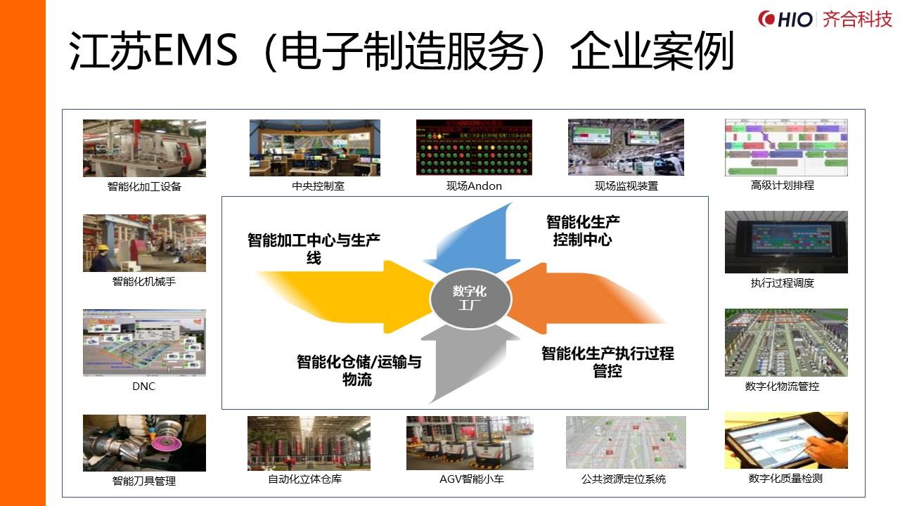 江苏EMS(电子制造服务)企业案例