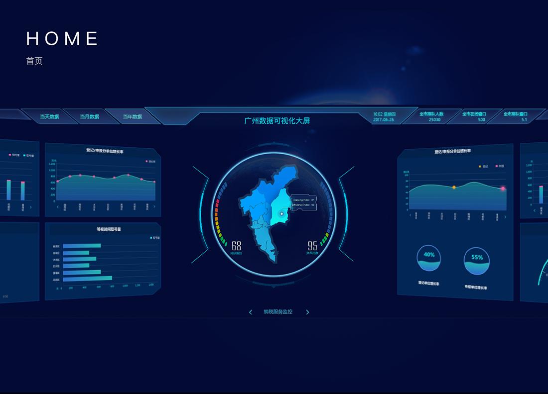 广州大数据展示系统