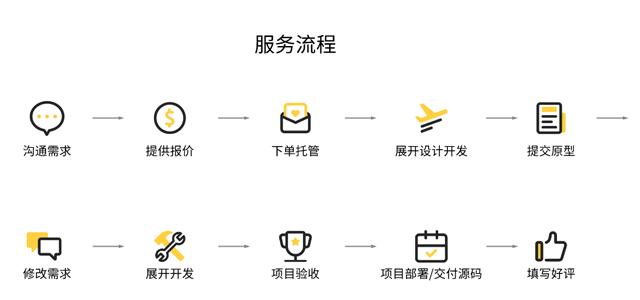 糖粥科技:创业渠道为王,稳定获客才能做下去