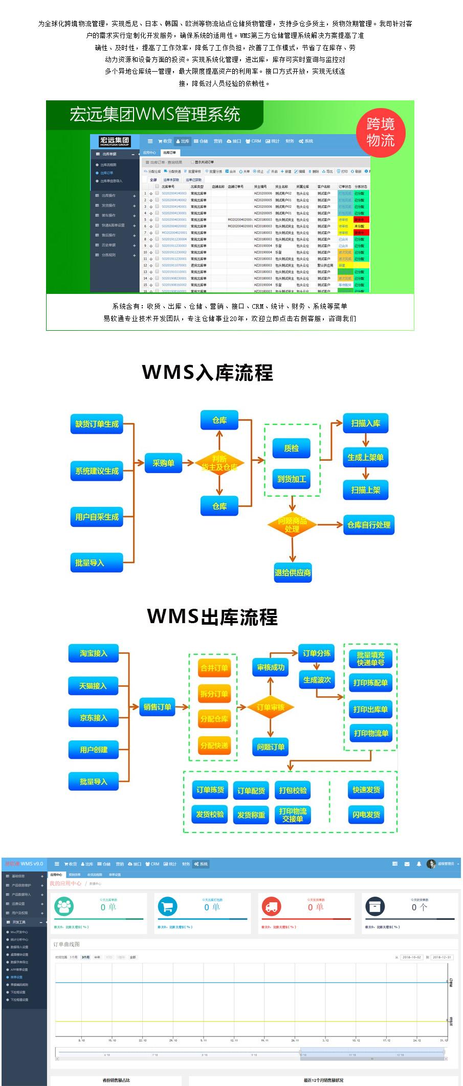 宏远集团WMS仓储管理系统