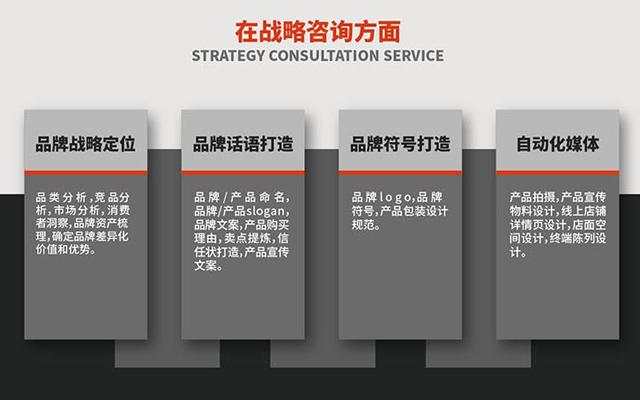 汉邦品牌:让企业经营少走弯路 打造品牌长久竞争力