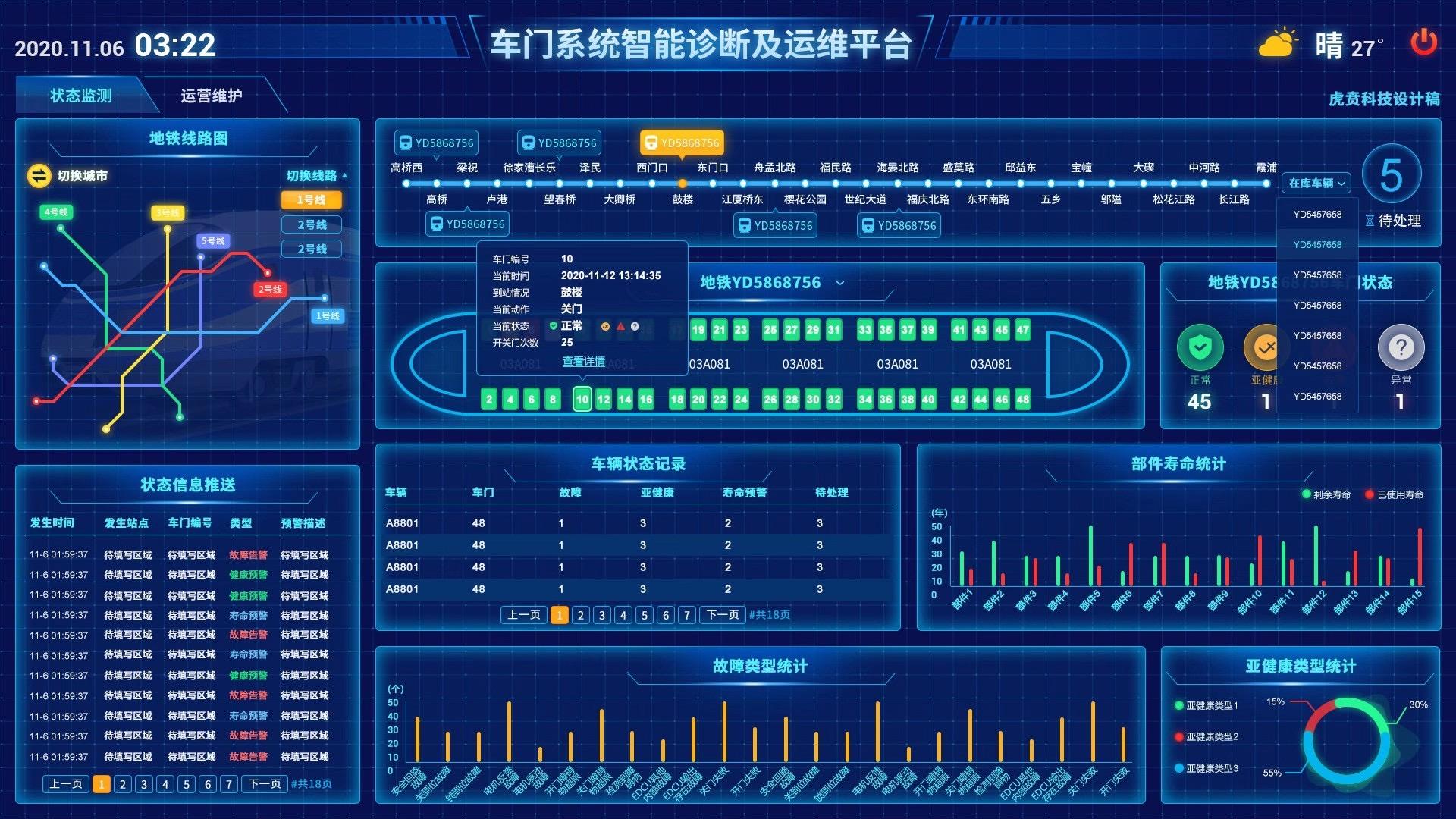 车门系统智能诊断及运维平台