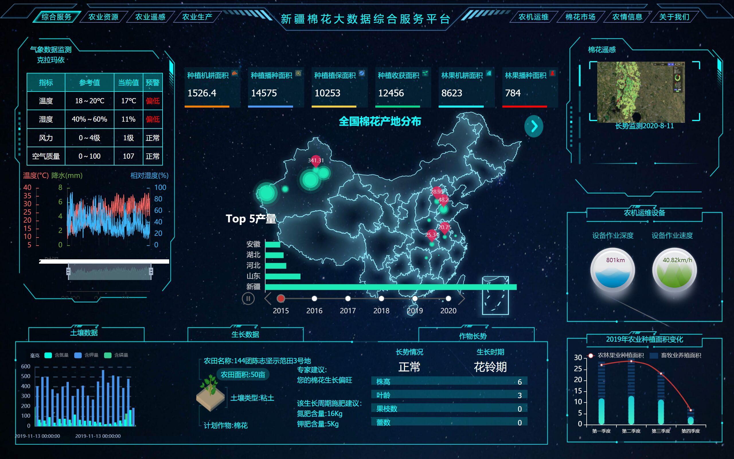 新疆农业大数据平台