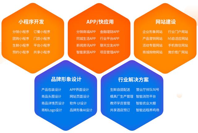灿尔科技:多亏一品威客网平台 让公司获得优质业务资源
