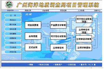 廣州市海洋地質調查局項目管理系統